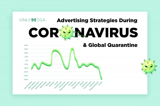 Advertising Strategies During Coronavirus & Global Quarantine