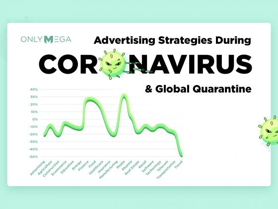 Advertising Strategies During Coronavirus & Global Quarantine